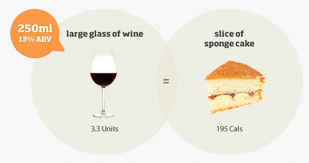 Сколько калорий в спирте 100 грамм