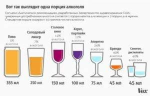 Есть ли в пиве этанол