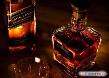 Односолодовый и купажированный виски разница