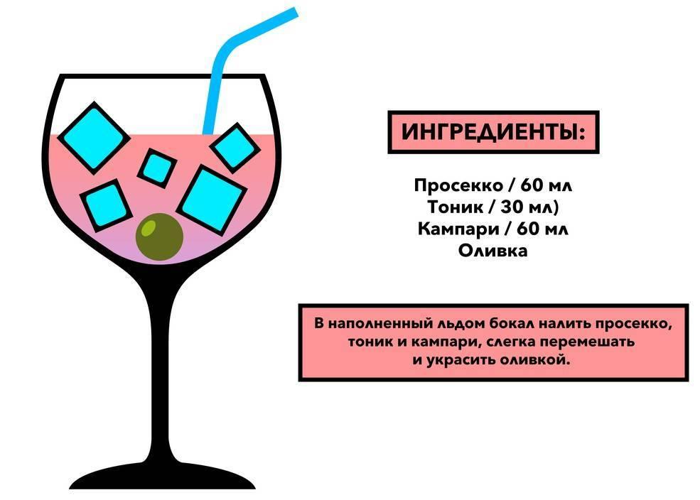 Чем заменить содовую в коктейле апероль