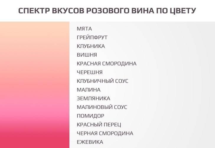 Розовое вино фото