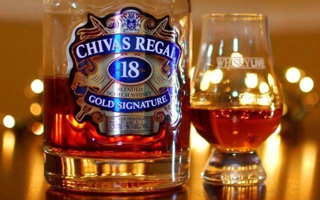 Популярные сорта виски