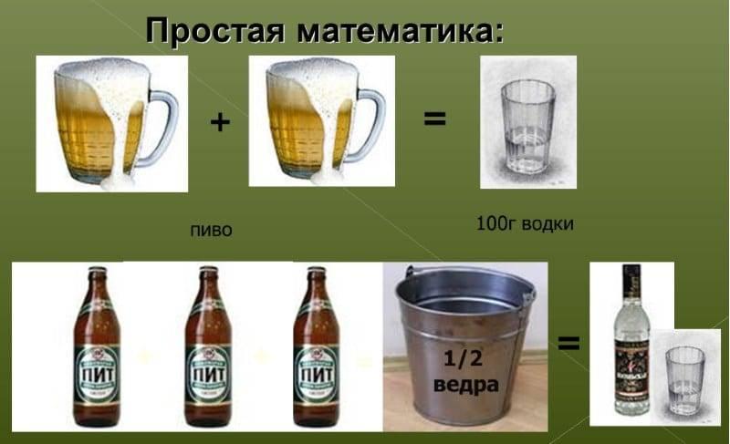 Объем спирта