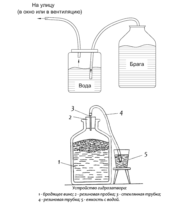 Самодельный гидрозатвор для вина