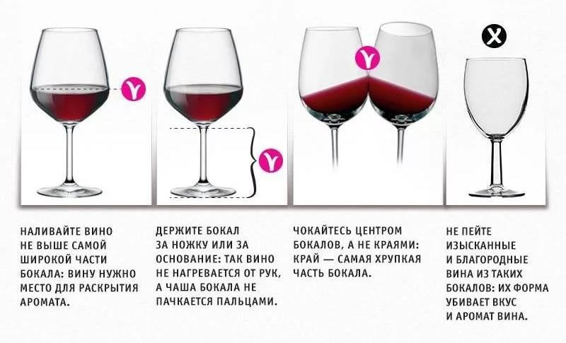 Как правильно держать фужер с вином