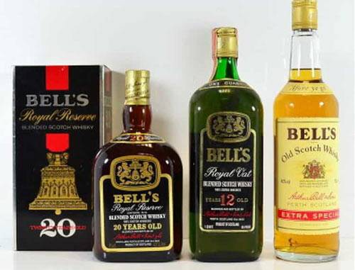 Виски бэллс ориджинал