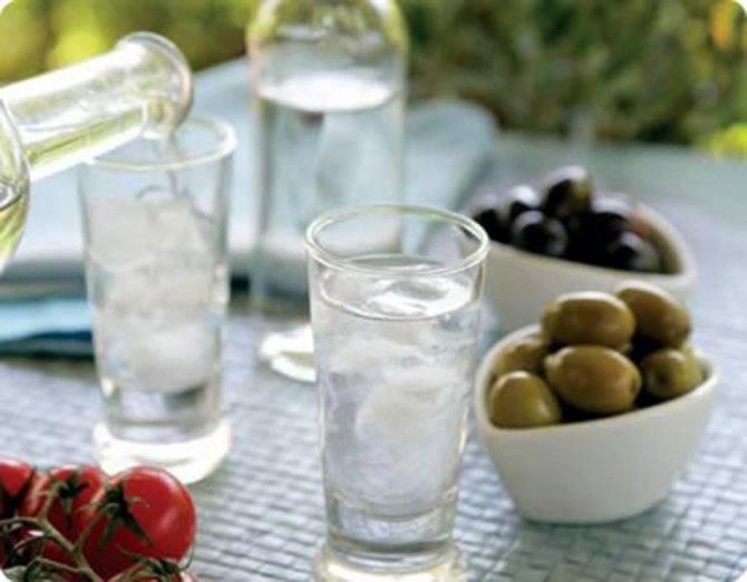 Водный раствор спирта формула