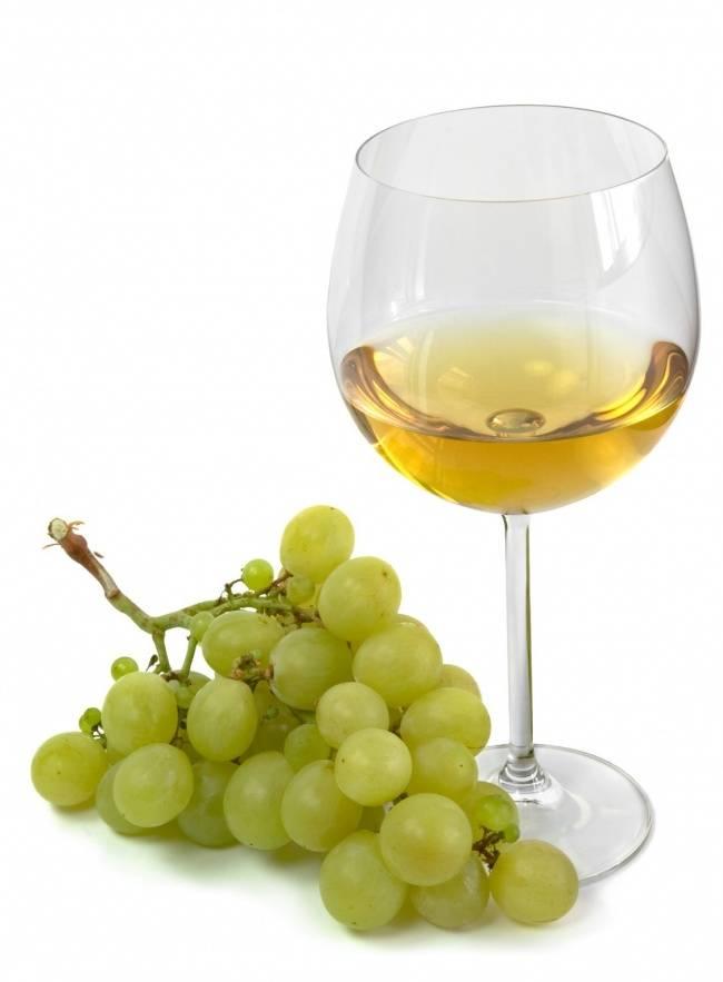 Что крепче вино или шампанское