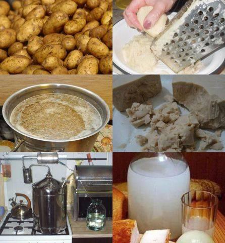 Спирт из картошки